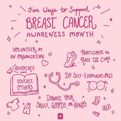 This month, show your support for Breast Cancer Awareness with these 5 ideas, which are doable no matter your budget or time constraint: . 🚗 Volunteer at an organization for an impactful and rewarding experience! Try @americancancersociety's Road to Recovery, which provides rides to cancer patients. . 👟 Race for the Cure: There are races and walks of almost any length to raise funds and awareness for breast cancer research. Find a @susangkomen race near you at komen.org. . 📣 Advocate and educate: If breast cancer has affected you or someone close to you, offer support to patients and their loved ones by becoming a breast cancer educator or organizing a support group. . ✋ Do self-examinations and encourage your friends to, too! Need tips? Go to the link in our bio for a step-by-step self breast exam. . 💞 Donate goods, like lightly used wigs, or offer to share your skills. When donating money, always give to a charity that's top-rated by Charity Navigator, which scores accountability and transparency. Try @livi